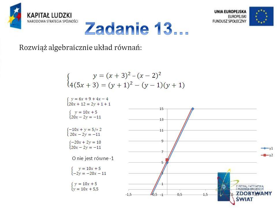 Rozwiąż algebraicznie układ równań: O nie jest równe -1