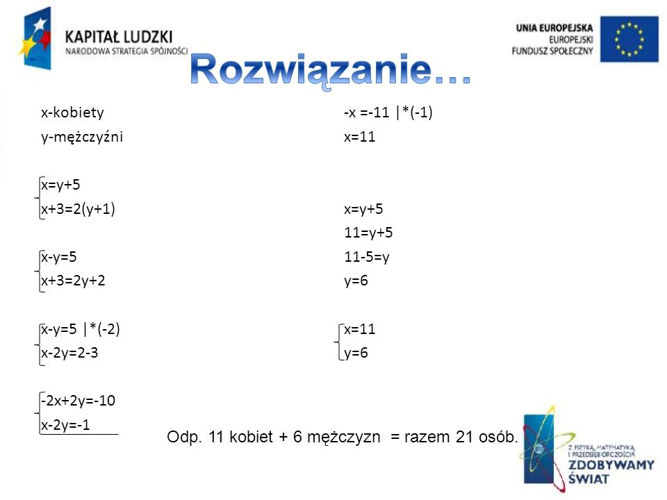 x-kobiety y-mężczyźni x=y+5 x+3=2(y+1) x-y=5 x+3=2y+2 x-y=5 |*(-2) x-2y=2-3 -2x+2y=-10 x-2y=-1 -x =-11 |*(-1) x=11 x=y+5 11=y+5 11-5=y y=6 x=11 y=6 Od