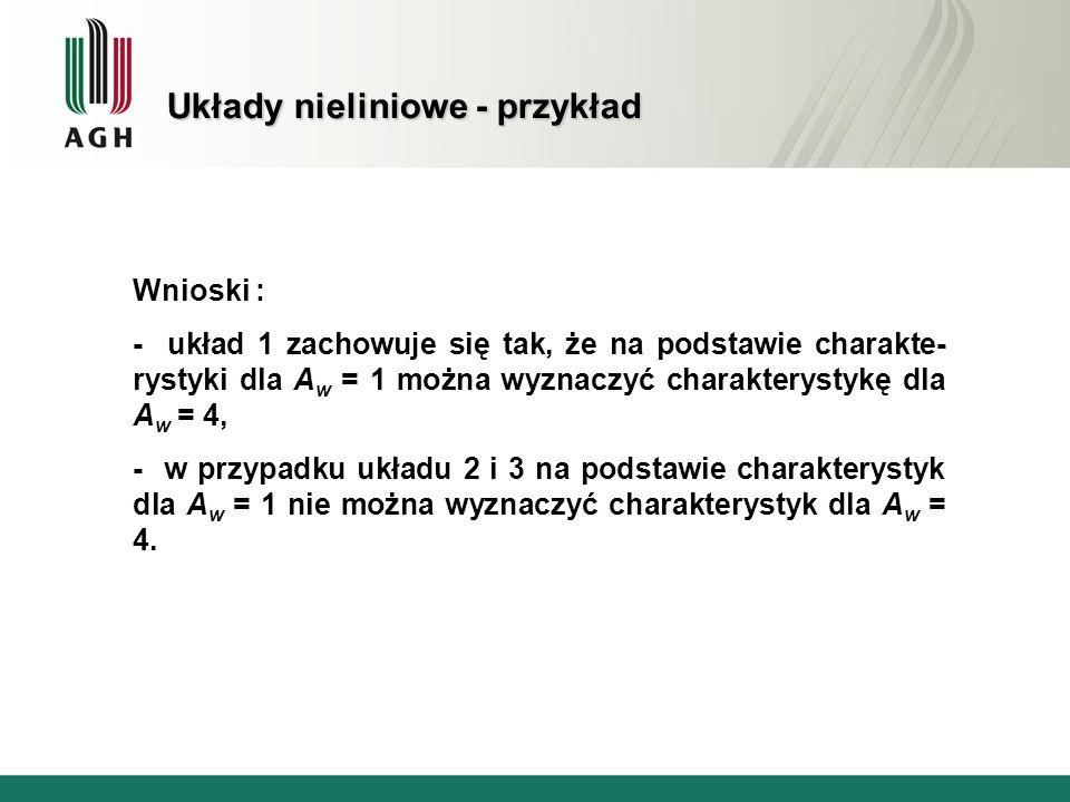 Układy nieliniowe - przykład Wnioski : - układ 1 zachowuje się tak, że na podstawie charakte- rystyki dla A w = 1 można wyznaczyć charakterystykę dla