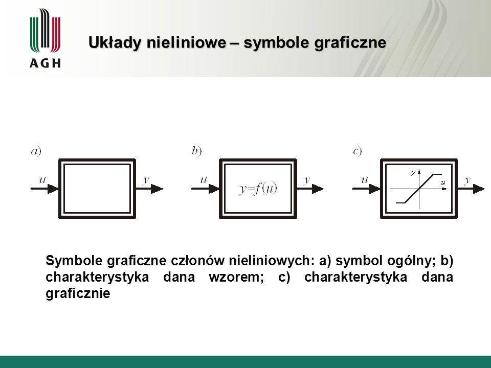 Układy nieliniowe – symbole graficzne Symbole graficzne członów nieliniowych: a) symbol ogólny; b) charakterystyka dana wzorem; c) charakterystyka dan