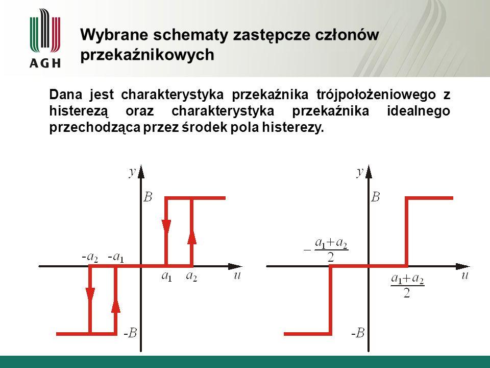 Wybrane schematy zastępcze członów przekaźnikowych Dana jest charakterystyka przekaźnika trójpołożeniowego z histerezą oraz charakterystyka przekaźnik