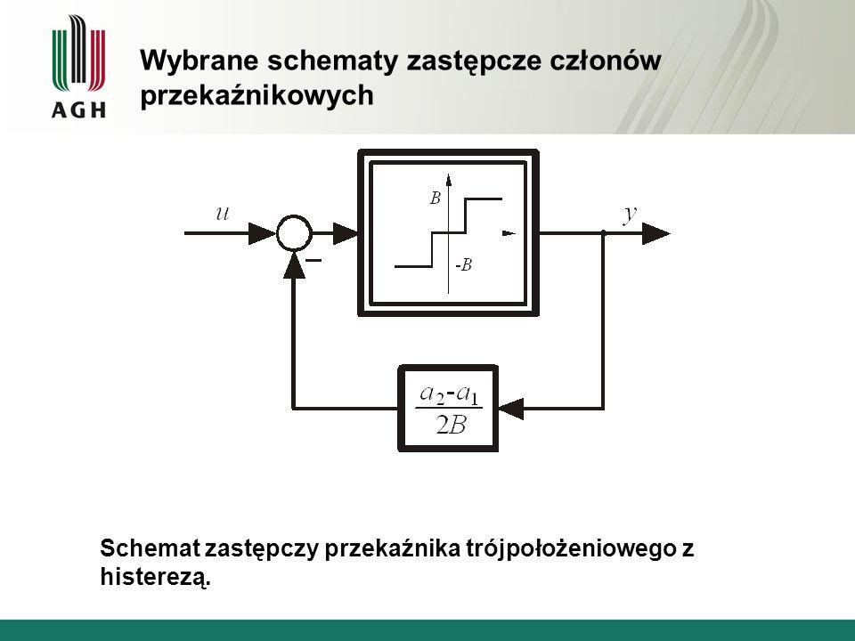 Wybrane schematy zastępcze członów przekaźnikowych Schemat zastępczy przekaźnika trójpołożeniowego z histerezą.