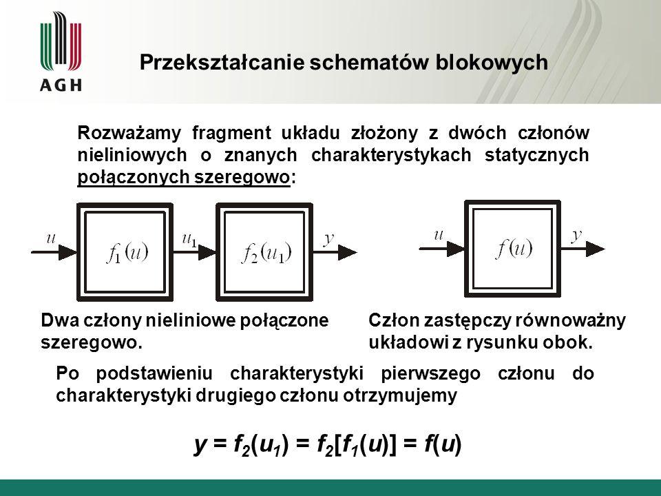 Przekształcanie schematów blokowych Rozważamy fragment układu złożony z dwóch członów nieliniowych o znanych charakterystykach statycznych połączonych