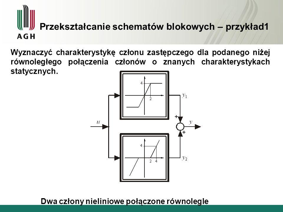Przekształcanie schematów blokowych – przykład1 Wyznaczyć charakterystykę członu zastępczego dla podanego niżej równoległego połączenia członów o znan