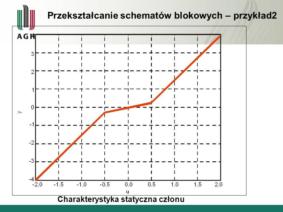 Przekształcanie schematów blokowych – przykład2 Charakterystyka statyczna członu