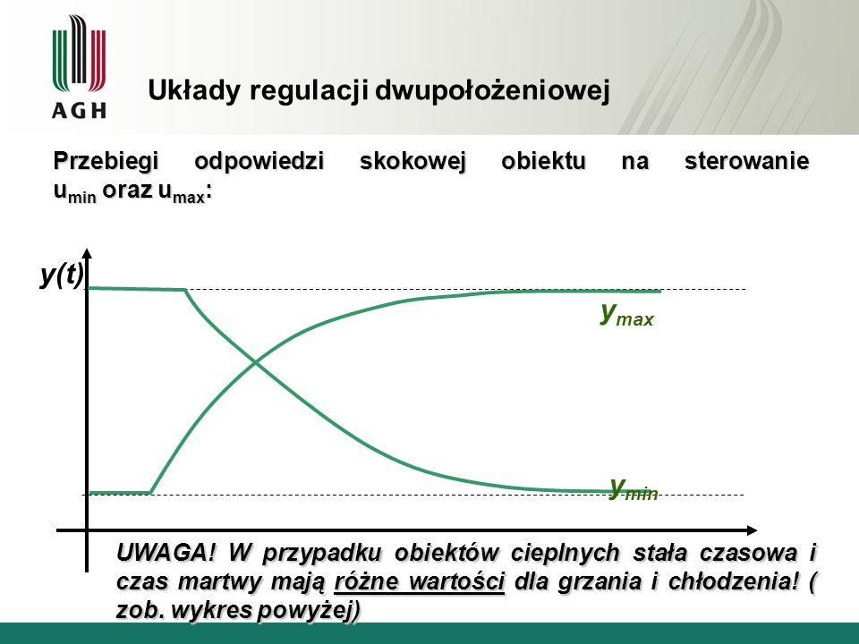 Układy regulacji dwupołożeniowej Przebiegi odpowiedzi skokowej obiektu na sterowanie u min oraz u max : y(t) y max y min UWAGA! W przypadku obiektów c
