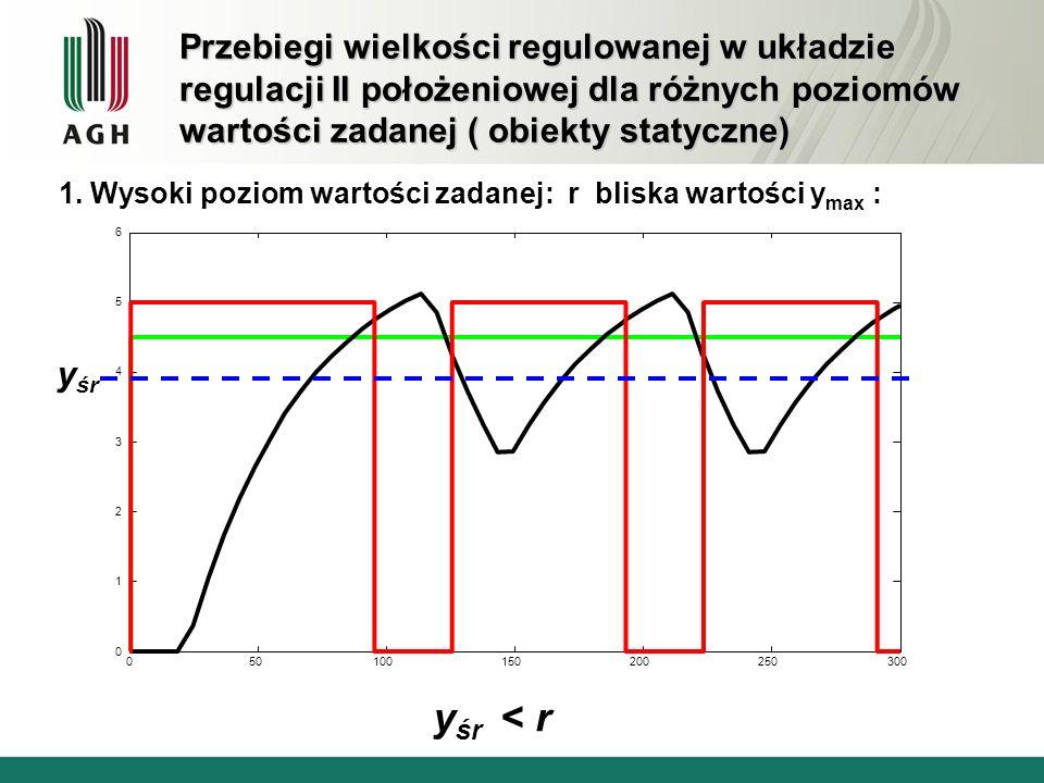 Przebiegi wielkości regulowanej w układzie regulacji II położeniowej dla różnych poziomów wartości zadanej ( obiekty statyczne) 1. Wysoki poziom warto