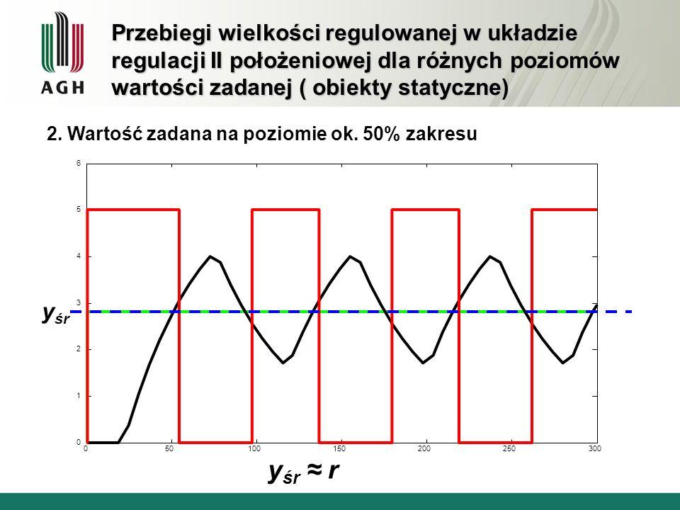 Przebiegi wielkości regulowanej w układzie regulacji II położeniowej dla różnych poziomów wartości zadanej ( obiekty statyczne) 2. Wartość zadana na p