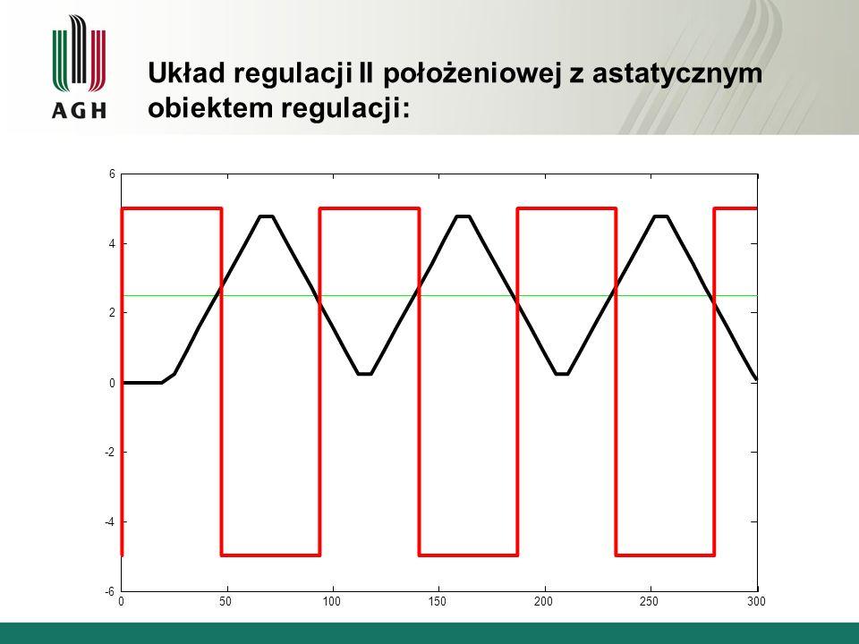 Układ regulacji II położeniowej z astatycznym obiektem regulacji: 050100150200250300 -6 -4 -2 0 2 4 6