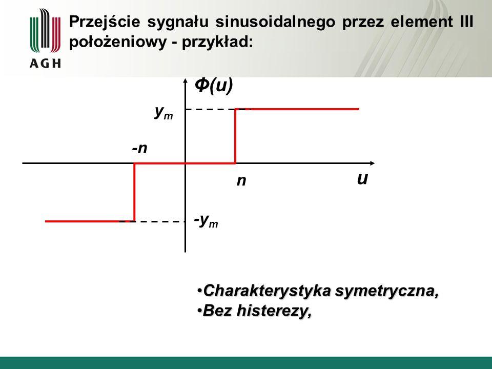 Przejście sygnału sinusoidalnego przez element III położeniowy - przykład: Φ(u) u -n n ymym -y m Charakterystyka symetryczna,Charakterystyka symetrycz
