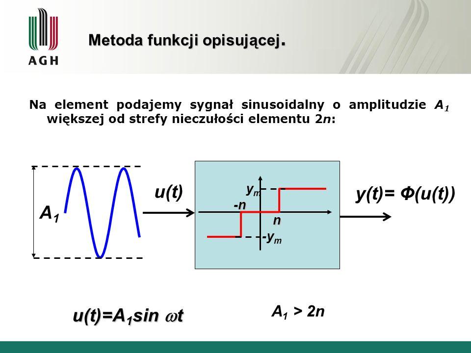Na element podajemy sygnał sinusoidalny o amplitudzie A 1 większej od strefy nieczułości elementu 2n: u(t) y(t)= Φ(u(t)) A1A1 A 1 > 2n u(t)=A 1 sin t