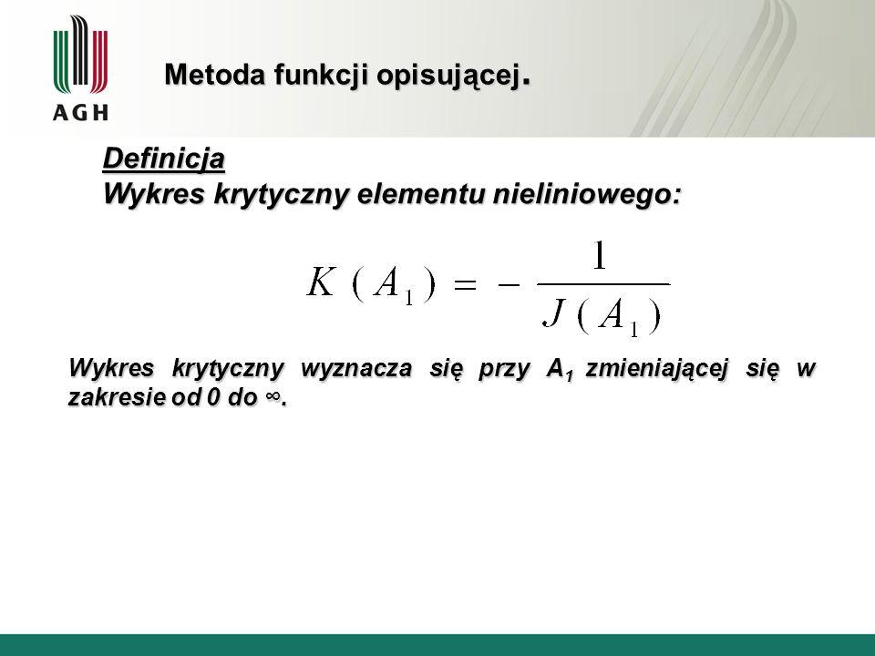 Definicja Wykres krytyczny elementu nieliniowego: Wykres krytyczny wyznacza się przy A 1 zmieniającej się w zakresie od 0 do.