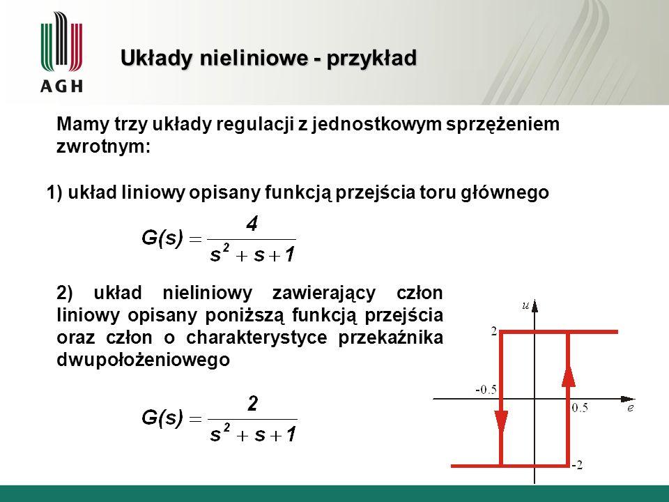 Układy nieliniowe - przykład Mamy trzy układy regulacji z jednostkowym sprzężeniem zwrotnym: 1) układ liniowy opisany funkcją przejścia toru głównego