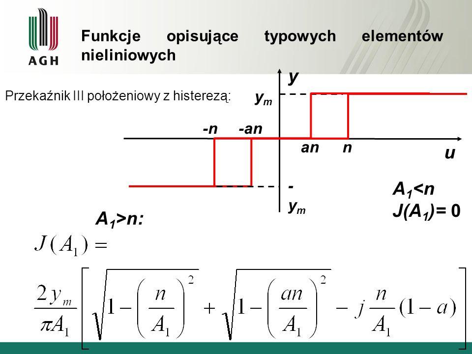 Przekaźnik III położeniowy z histerezą: y u -n n ymym -ym-ym -an an A 1 >n: A 1 <n J(A 1 )= 0 Funkcje opisujące typowych elementów nieliniowych
