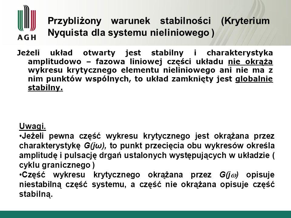 Przybliżony warunek stabilności (Kryterium Nyquista dla systemu nieliniowego ) Jeżeli układ otwarty jest stabilny i charakterystyka amplitudowo – fazo
