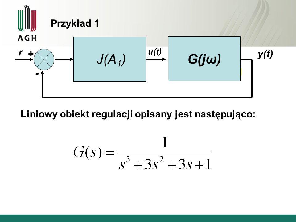Przykład 1 J(A 1 ) r y(t) u(t) + - G(jω) Liniowy obiekt regulacji opisany jest następująco: