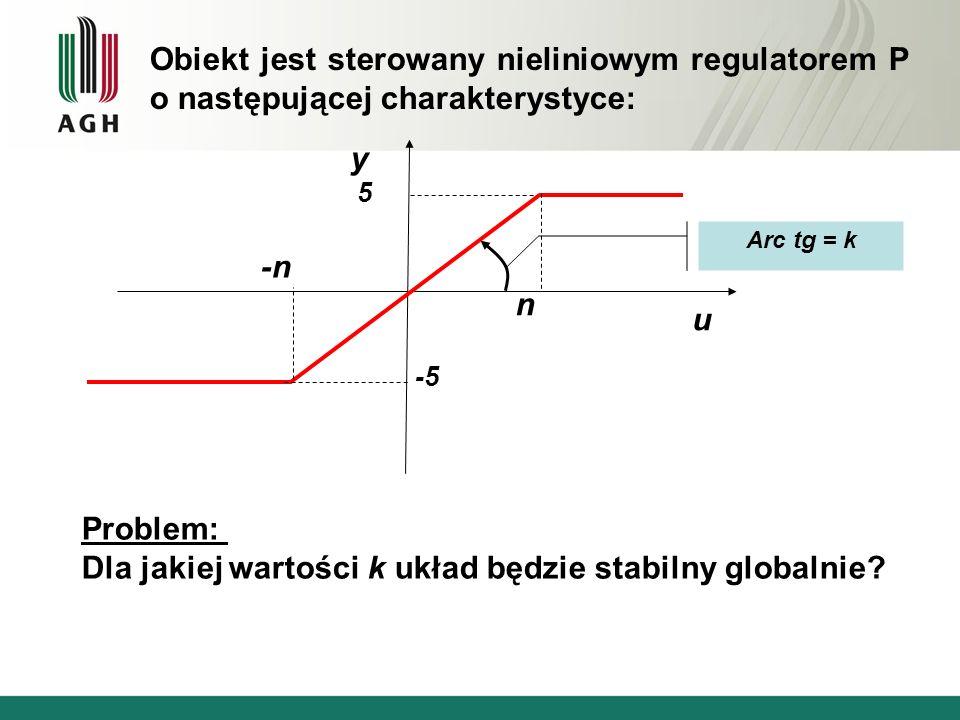 Obiekt jest sterowany nieliniowym regulatorem P o następującej charakterystyce: u y 5 -5 n -n Arc tg = k Problem: Dla jakiej wartości k układ będzie s