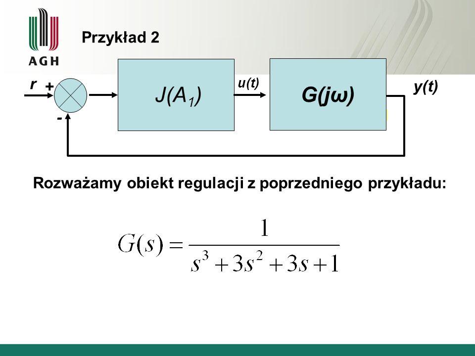 Przykład 2 J(A 1 ) r y(t) u(t) + - G(jω) Rozważamy obiekt regulacji z poprzedniego przykładu: