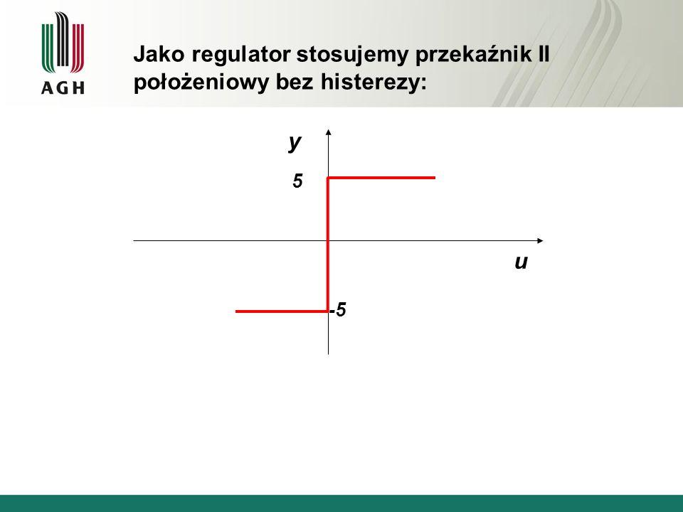 u y 5 -5 Jako regulator stosujemy przekaźnik II położeniowy bez histerezy: