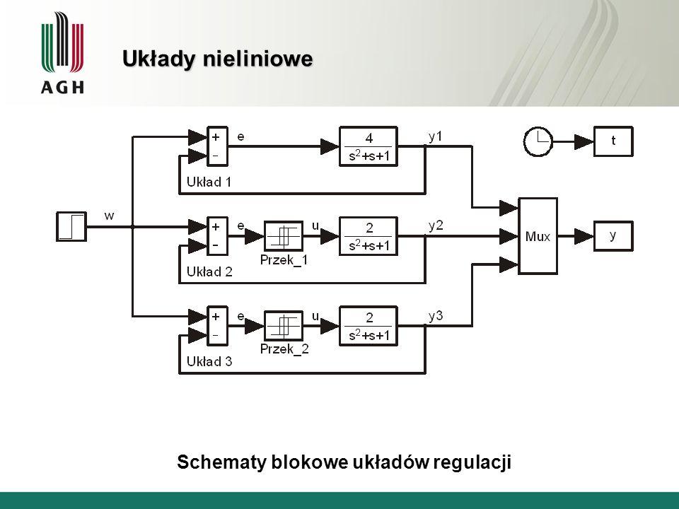 Układy nieliniowe Schematy blokowe układów regulacji