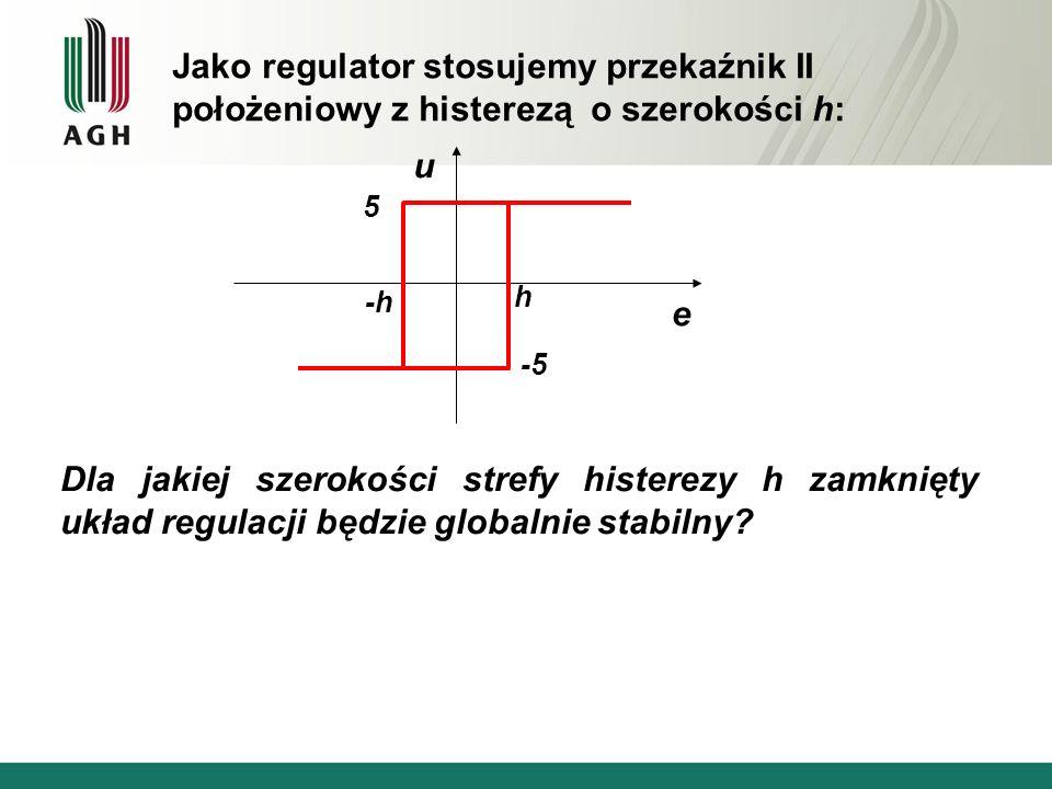 Jako regulator stosujemy przekaźnik II położeniowy z histerezą o szerokości h: e u 5 -5 -h h Dla jakiej szerokości strefy histerezy h zamknięty układ