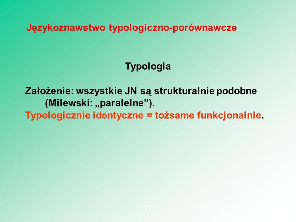 Typologia Założenie: wszystkie JN są strukturalnie podobne (Milewski: paralelne). Typologicznie identyczne = tożsame funkcjonalnie. 14 Językoznawstwo