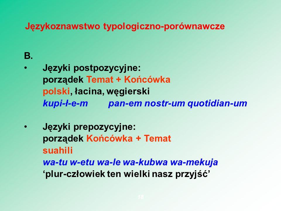 B. Języki postpozycyjne: porządek Temat + Końcówka polski, łacina, węgierski kupi-ł-e-mpan-em nostr-um quotidian-um Języki prepozycyjne: porządek Końc