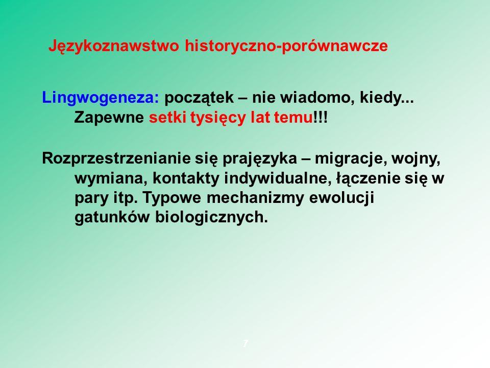 Problem techniczny: KOMPLETNY BRAK DANYCH!!.Najstarsze teksty – sprzed kilku tysięcy lat.