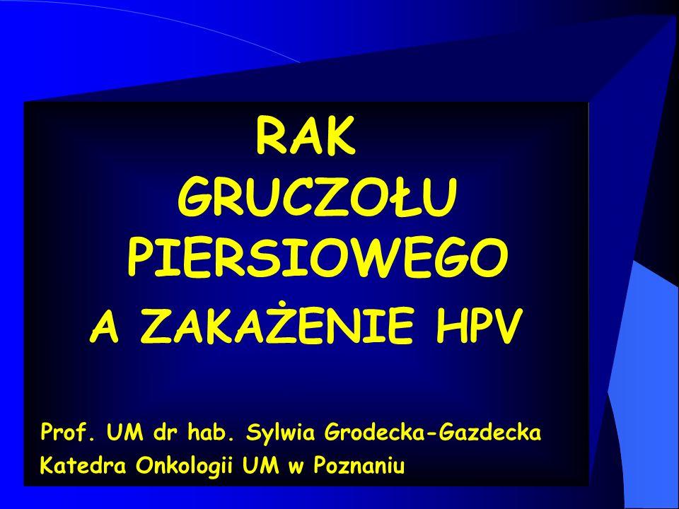 Liczba zachorowań rocznie: na świecie – 1 000 000 w UE - 269 570 w Polsce - 14 000 w Wielkopolsce - 1 213 Liczba zgonów rocznie: na świecie – 400 000 w UE - 87 700 w Polsce - 5 000 w Wielkopolsce - 463 RAK PIERSI - STAN OBECNY