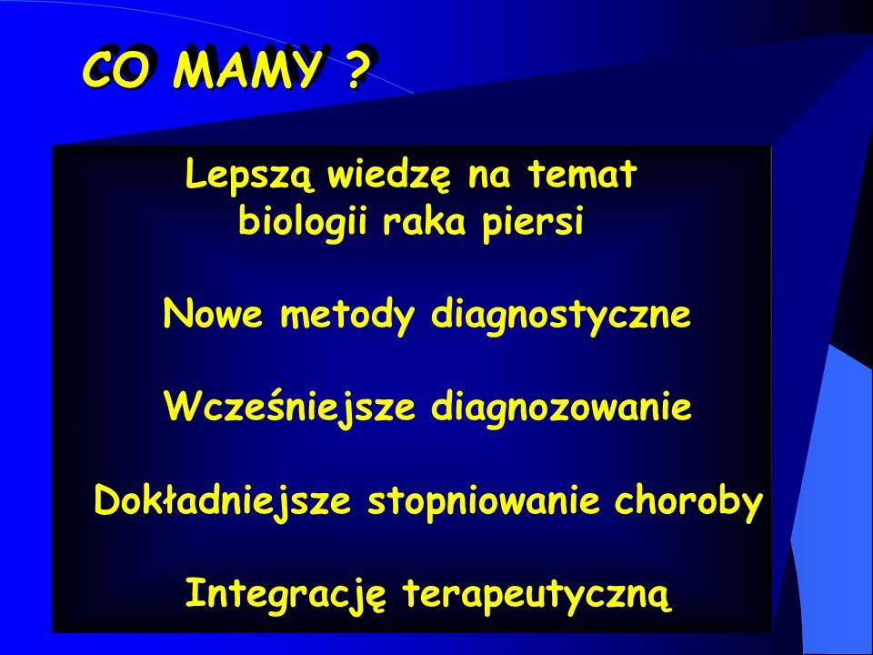 Jaka jest etiopatogeneza raka piersi Jaka jest definitywna rola zaburzeń hormonalnych, takich jak: nadmiar estrogenów niska aktywność progestagenów w fazie lutealnej niedobór androgenów nadnerczowych nadmiar androgenów jajnikowych niedobór melatoniny nadmiar prolaktyny niedobór hormonów tarczycy Jaki jest udział wirusów CZEGO NIE WIEMY ?