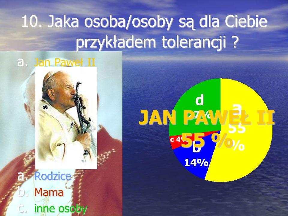 10. Jaka osoba/osoby są dla Ciebie przykładem tolerancji ? a. a. Jan Paweł II a. Rodzice b. Mama c. inne osoby JAN PAWEŁ II 55 %