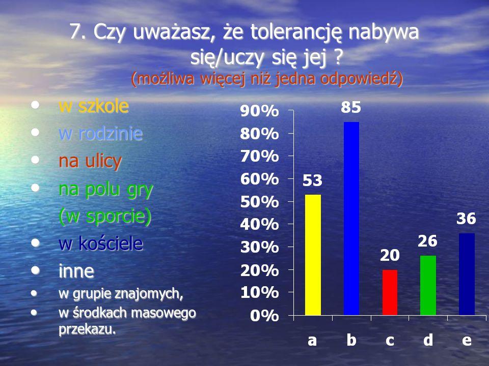 7. Czy uważasz, że tolerancję nabywa się/uczy się jej ? (możliwa więcej niż jedna odpowiedź) w szkole w szkole w rodzinie w rodzinie na ulicy na ulicy