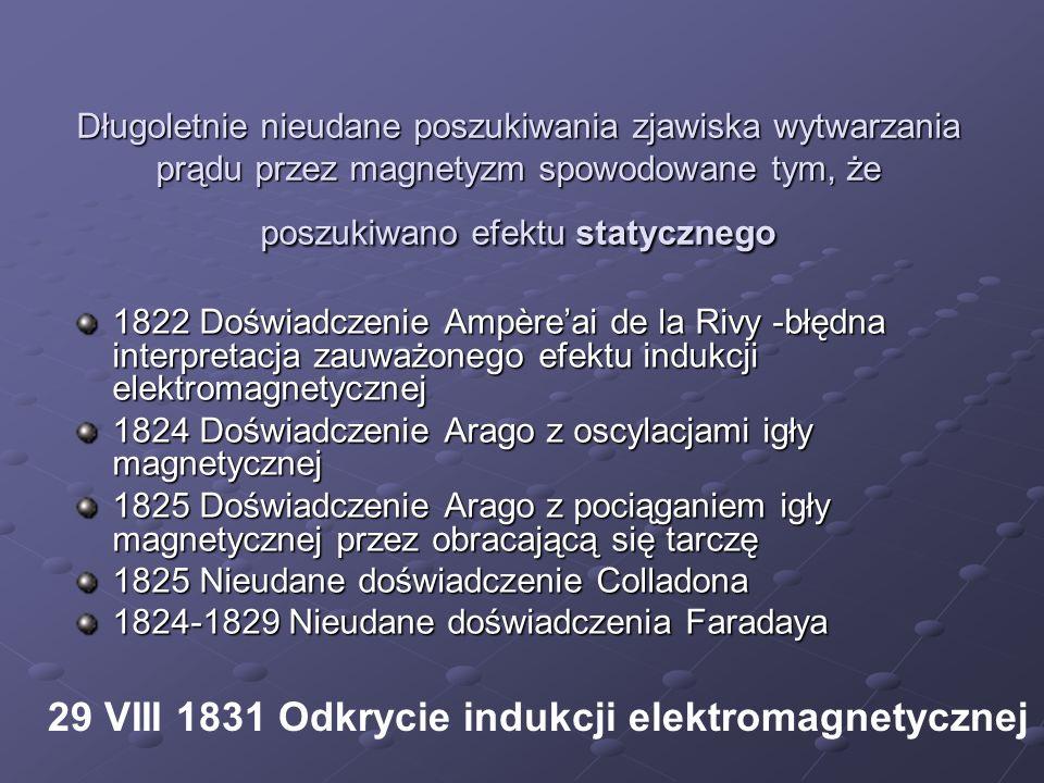 Długoletnie nieudane poszukiwania zjawiska wytwarzania prądu przez magnetyzm spowodowane tym, że poszukiwano efektu statycznego 1822 Doświadczenie Amp