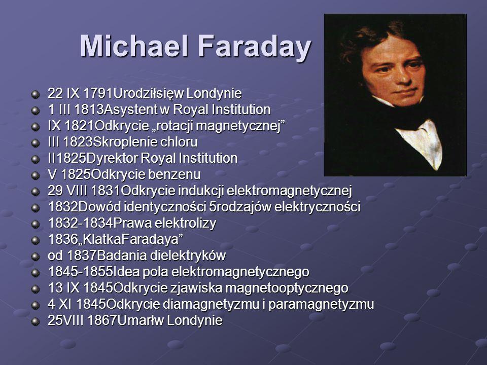 Michael Faraday 22 IX 1791Urodziłsięw Londynie 1 III 1813Asystent w Royal Institution IX 1821Odkrycie rotacji magnetycznej III 1823Skroplenie chloru I