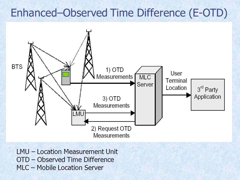 Enhanced–Observed Time Difference (E-OTD) LMU – Location Measurement Unit OTD – Observed Time Difference MLC – Mobile Location Server