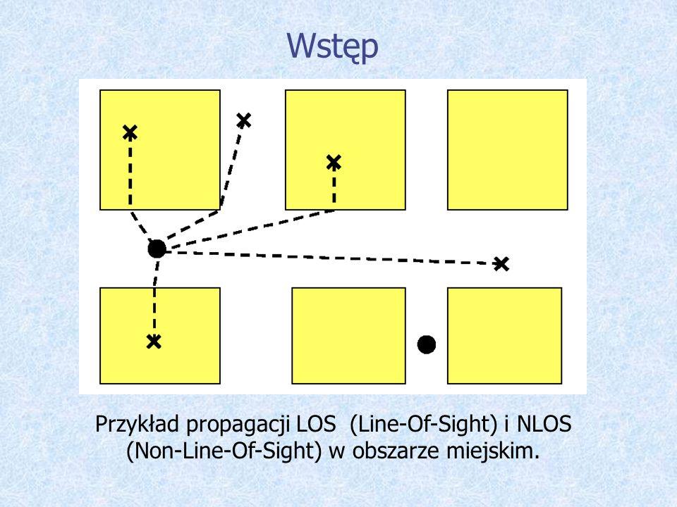 Wstęp Przykład propagacji LOS (Line-Of-Sight) i NLOS (Non-Line-Of-Sight) w obszarze miejskim.