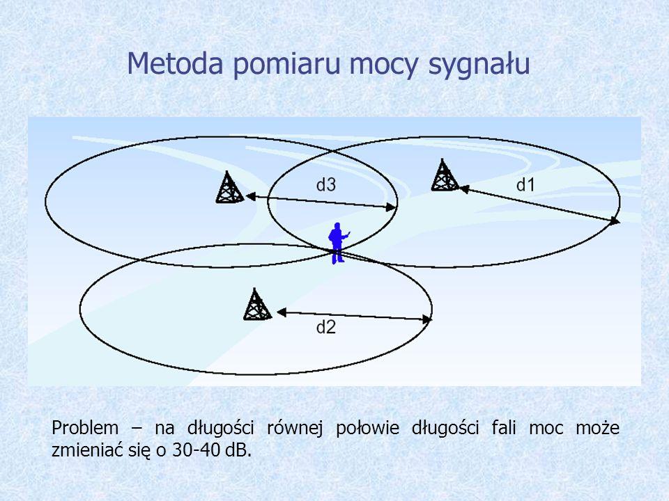 Metoda pomiaru mocy sygnału Problem – na długości równej połowie długości fali moc może zmieniać się o 30-40 dB.