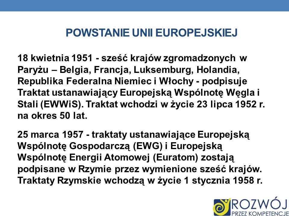 POWSTANIE UNII EUROPEJSKIEJ 18 kwietnia 1951 - sześć krajów zgromadzonych w Paryżu – Belgia, Francja, Luksemburg, Holandia, Republika Federalna Niemie