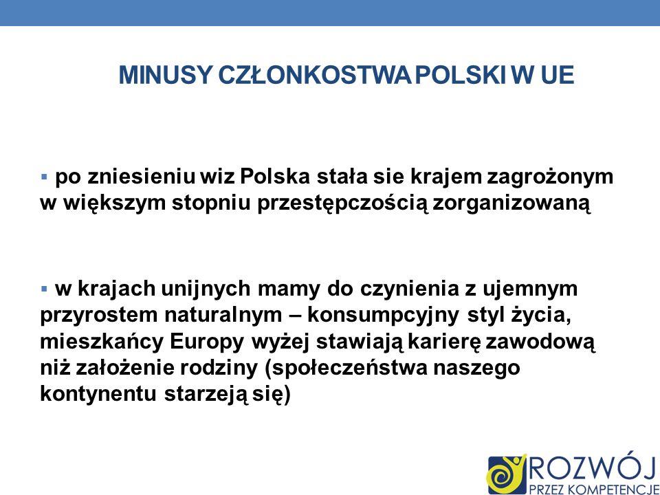 MINUSY CZŁONKOSTWA POLSKI W UE po zniesieniu wiz Polska stała sie krajem zagrożonym w większym stopniu przestępczością zorganizowaną w krajach unijnyc