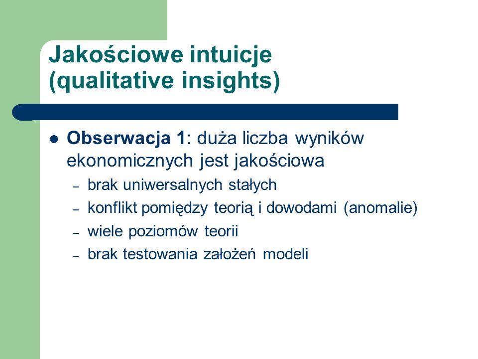 Jakościowe intuicje (qualitative insights) Obserwacja 1: duża liczba wyników ekonomicznych jest jakościowa – brak uniwersalnych stałych – konflikt pom