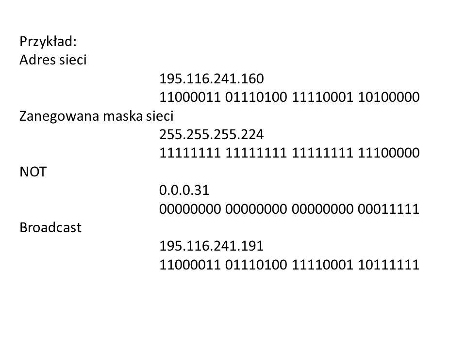 Przykład: Adres sieci 195.116.241.160 11000011 01110100 11110001 10100000 Zanegowana maska sieci 255.255.255.224 11111111 11111111 11111111 11100000 NOT 0.0.0.31 00000000 00000000 00000000 00011111 Broadcast 195.116.241.191 11000011 01110100 11110001 10111111