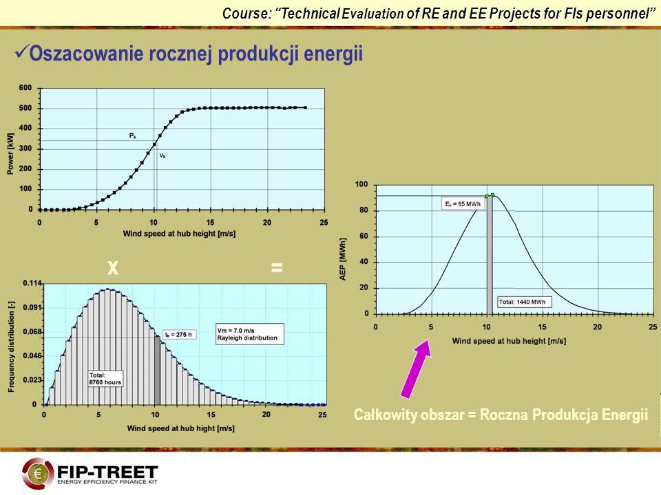 Course: Technical Evaluation of RE and EE Projects for FIs personnel Oszacowanie rocznej produkcji energii Całkowity obszar = Roczna Produkcja Energii