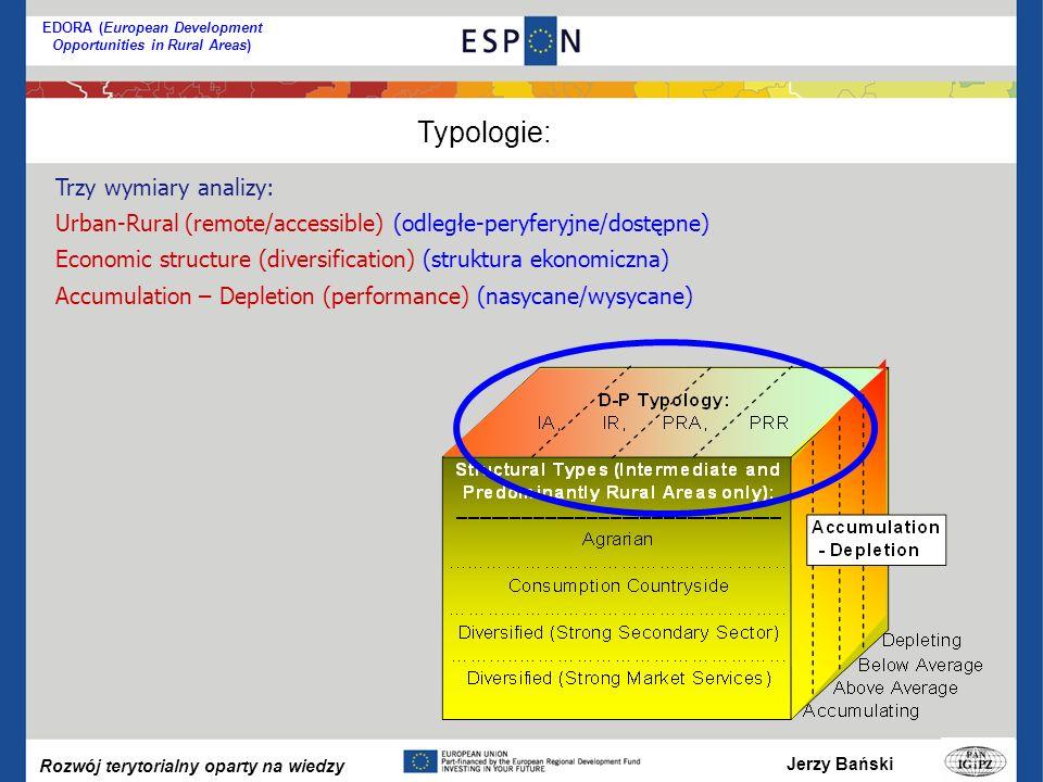 Jerzy Bański Rozwój terytorialny oparty na wiedzy EDORA (European Development Opportunities in Rural Areas) Trzy wymiary analizy: Urban-Rural (remote/accessible) (odległe-peryferyjne/dostępne) Economic structure (diversification) (struktura ekonomiczna) Accumulation – Depletion (performance) (nasycane/wysycane) Typologie: