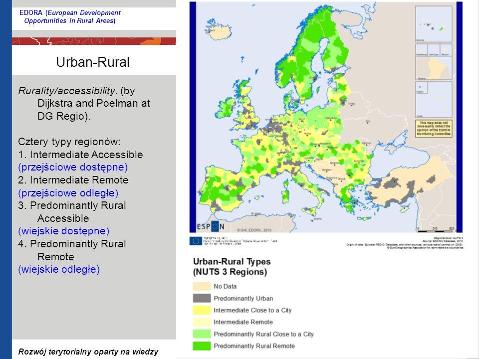 Jerzy Bański Rozwój terytorialny oparty na wiedzy EDORA (European Development Opportunities in Rural Areas) Rurality/accessibility.