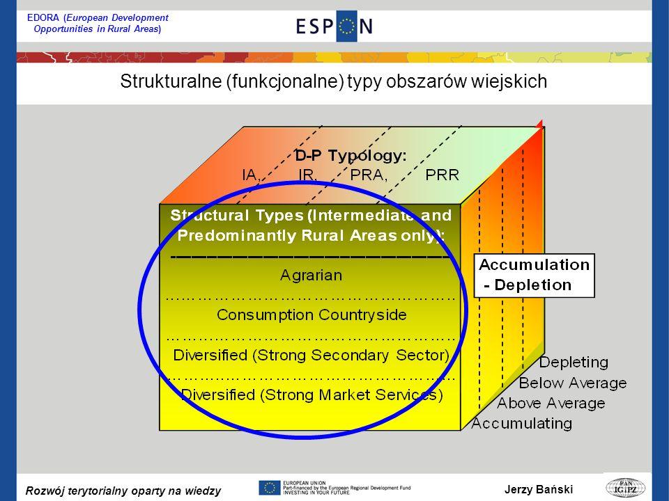 Jerzy Bański Rozwój terytorialny oparty na wiedzy EDORA (European Development Opportunities in Rural Areas) Strukturalne (funkcjonalne) typy obszarów wiejskich