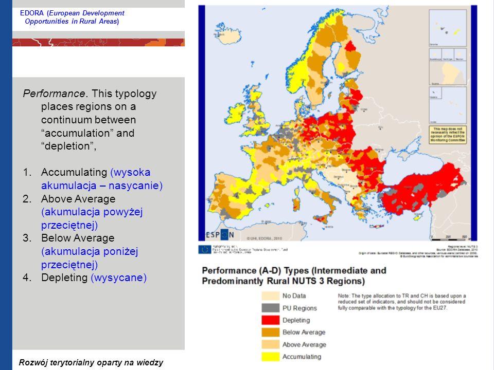 Jerzy Bański Rozwój terytorialny oparty na wiedzy EDORA (European Development Opportunities in Rural Areas) Performance.