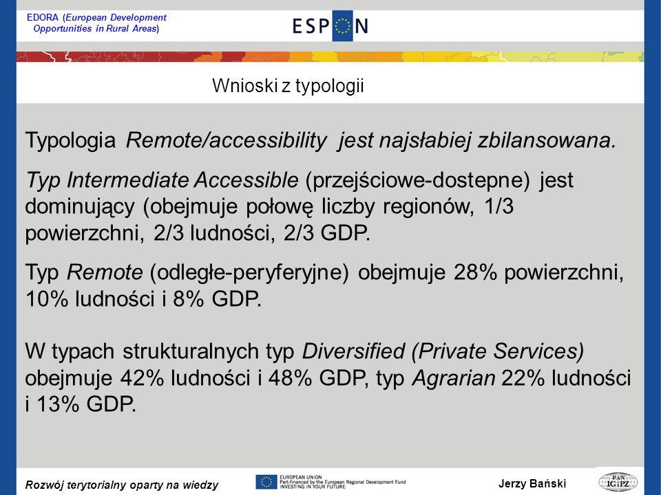 Jerzy Bański Rozwój terytorialny oparty na wiedzy EDORA (European Development Opportunities in Rural Areas) Typologia Remote/accessibility jest najsłabiej zbilansowana.