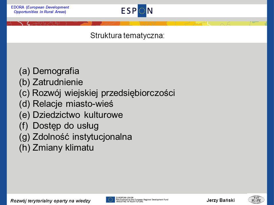 Jerzy Bański Rozwój terytorialny oparty na wiedzy EDORA (European Development Opportunities in Rural Areas) (a) Demografia (b) Zatrudnienie (c) Rozwój wiejskiej przedsiębiorczości (d) Relacje miasto-wieś (e) Dziedzictwo kulturowe (f) Dostęp do usług (g) Zdolność instytucjonalna (h) Zmiany klimatu Struktura tematyczna: