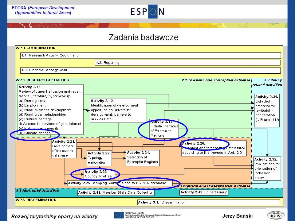 Jerzy Bański Rozwój terytorialny oparty na wiedzy EDORA (European Development Opportunities in Rural Areas) Zadania badawcze