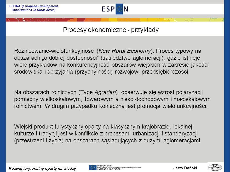 Jerzy Bański Rozwój terytorialny oparty na wiedzy EDORA (European Development Opportunities in Rural Areas) Procesy ekonomiczne - przykłady Różnicowanie-wielofunkcyjność (New Rural Economy).